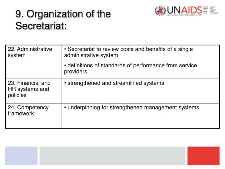 9. Organization of the Secretariat: