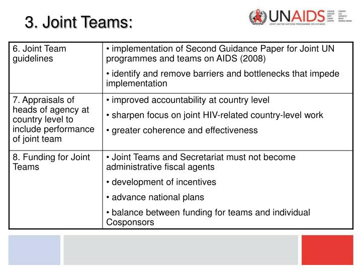 3. Joint Teams: