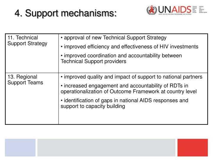 4. Support mechanisms: