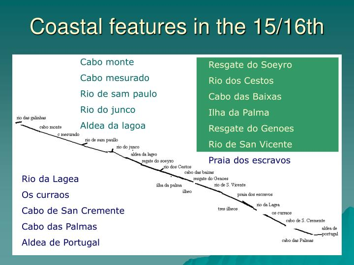Coastal features in the 15/16th