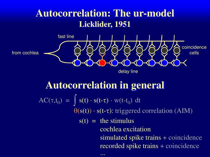Autocorrelation: The ur-model