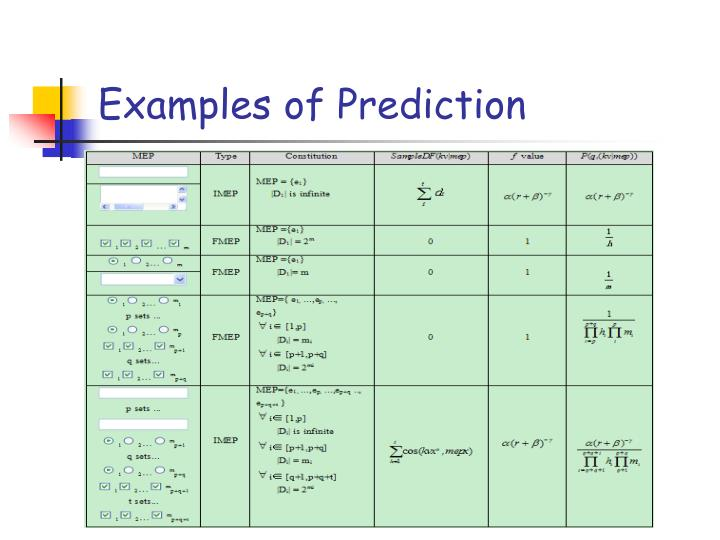 Examples of Prediction
