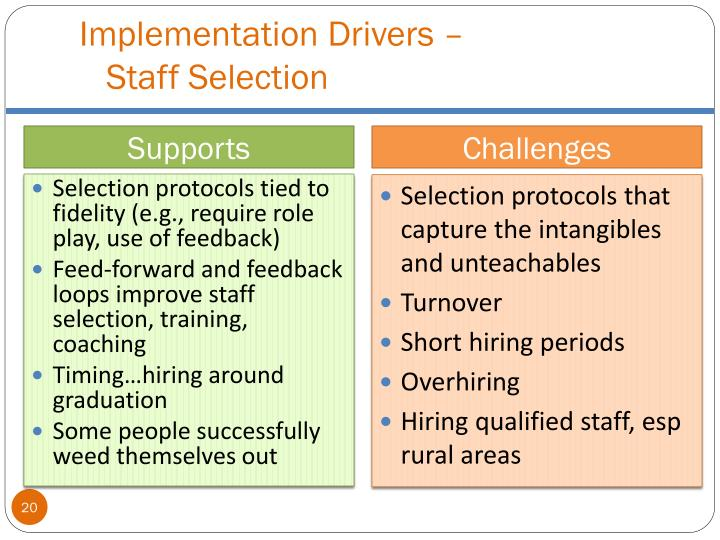 Implementation Drivers –