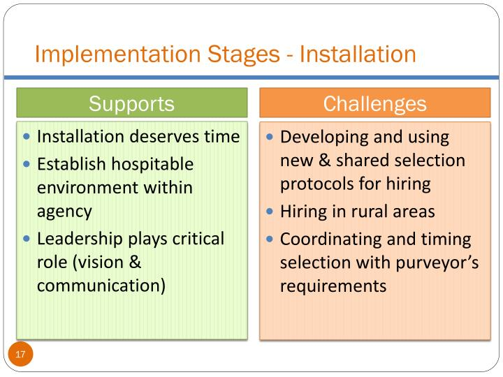 Implementation Stages - Installation
