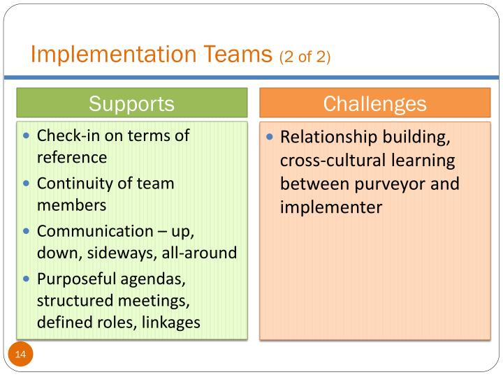 Implementation Teams