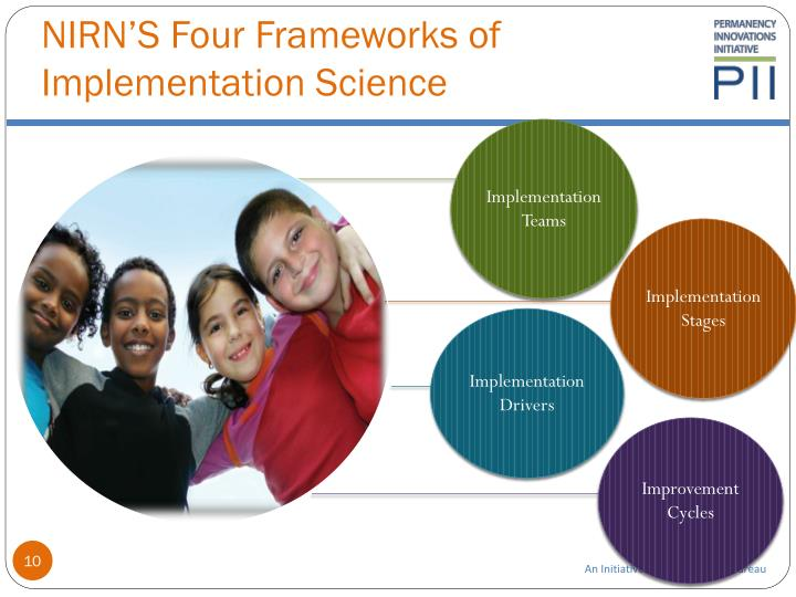 NIRN'S Four Frameworks of Implementation Science