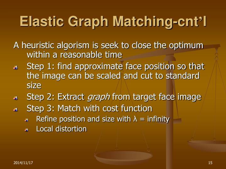 Elastic Graph Matching-cnt