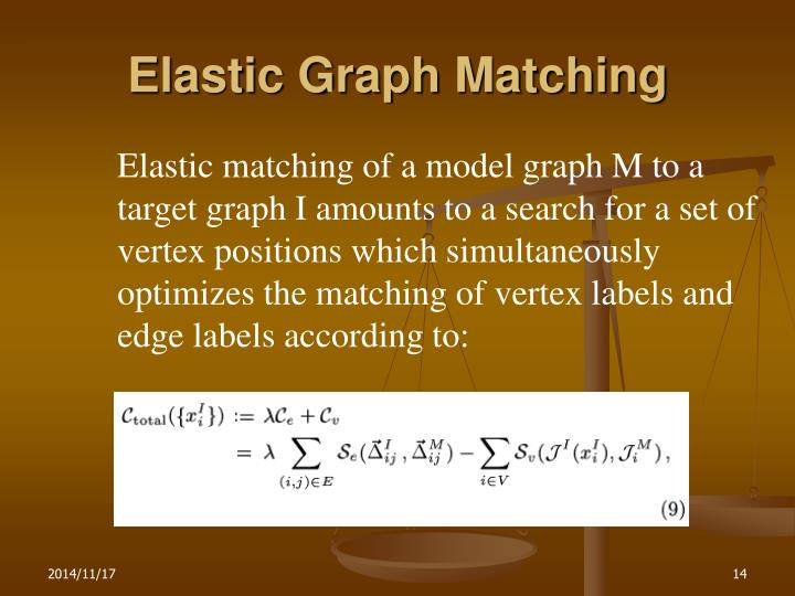 Elastic Graph Matching