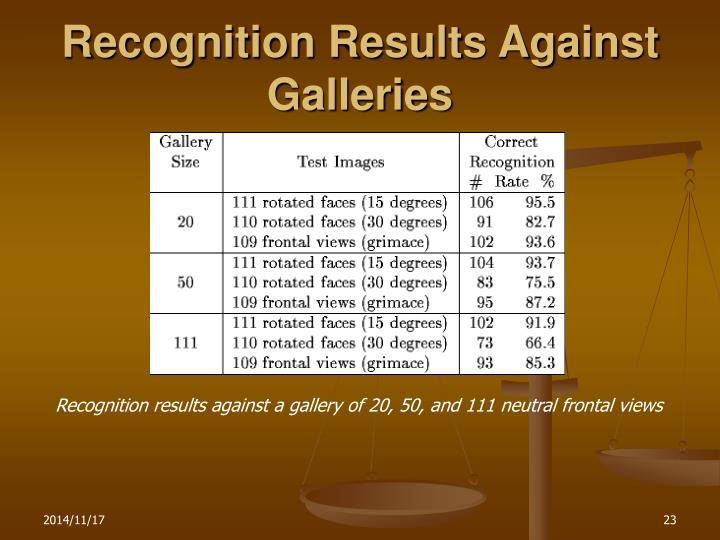 Recognition Results Against  Galleries