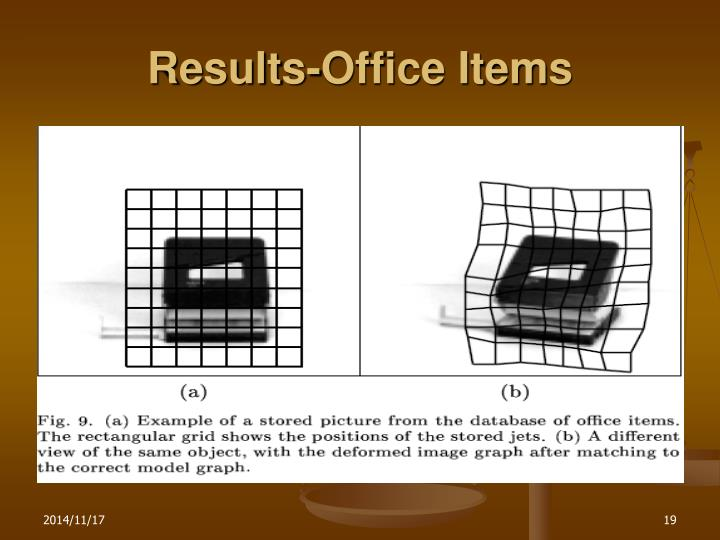 Results-Office Items