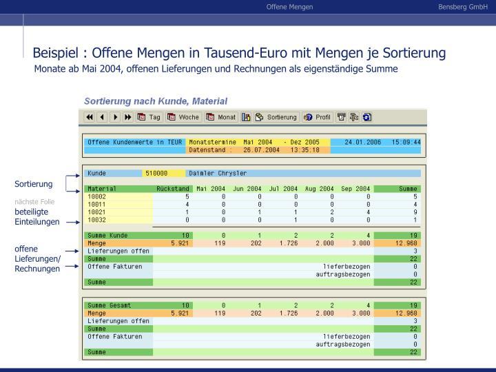 Beispiel : Offene Mengen in Tausend-Euro mit Mengen je Sortierung