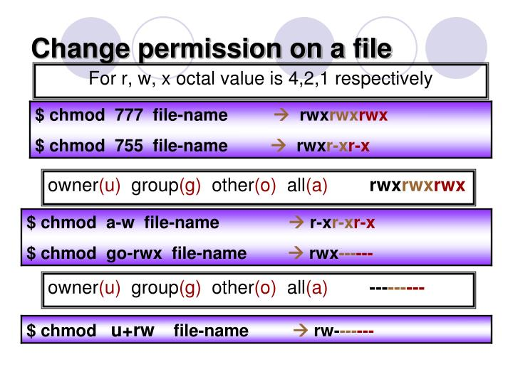 Change permission on a file