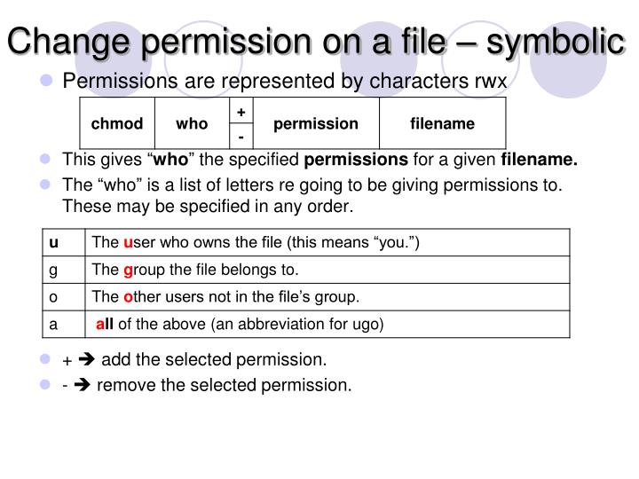 Change permission on a file – symbolic