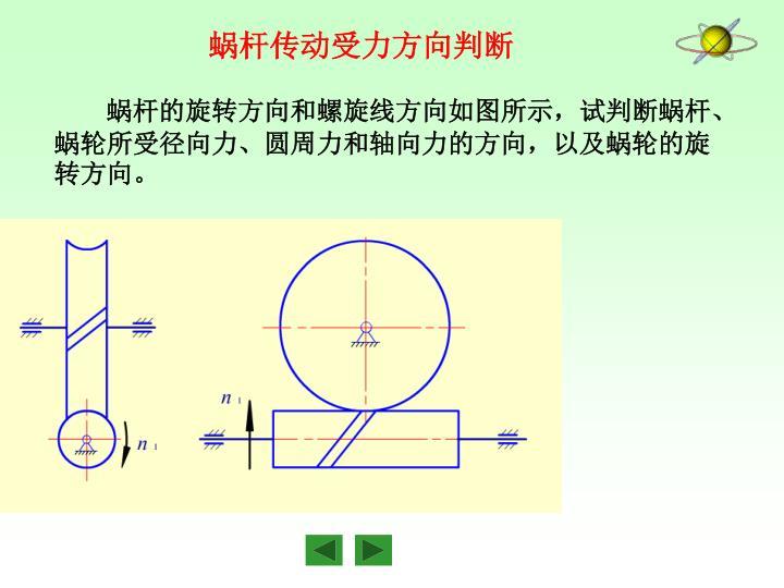 蜗杆传动受力方向判断