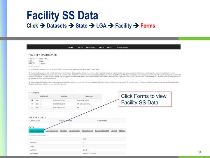 Facility SS Data