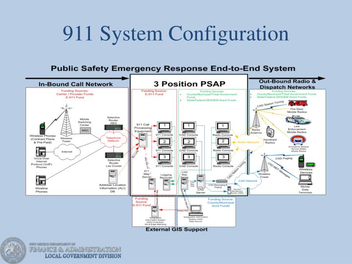 911 System Configuration