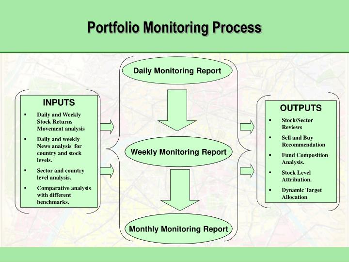 Daily Monitoring Report