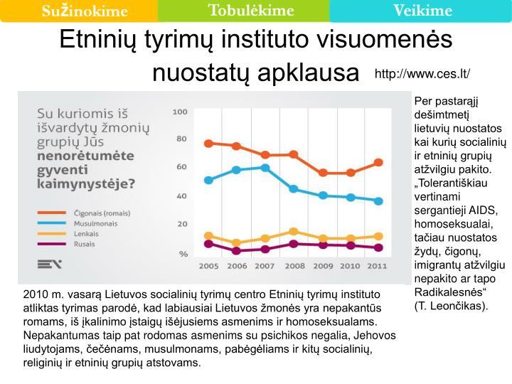 Etninių tyrimų instituto visuomenės nuostatų apklausa