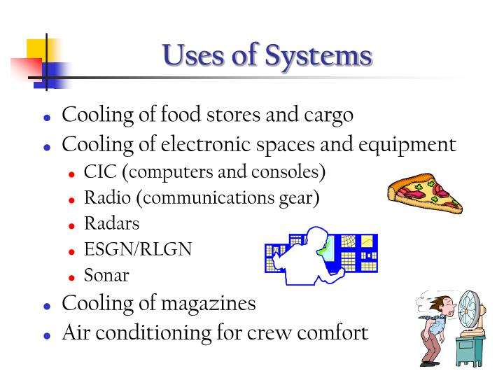 Uses of Systems