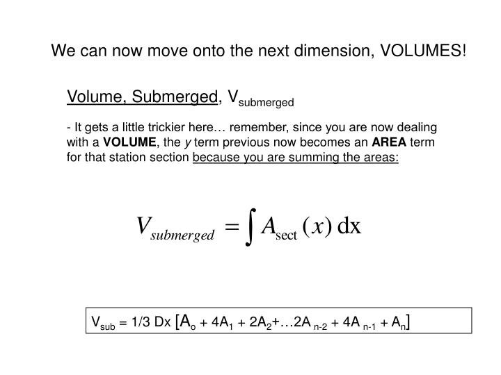 We can now move onto the next dimension, VOLUMES!