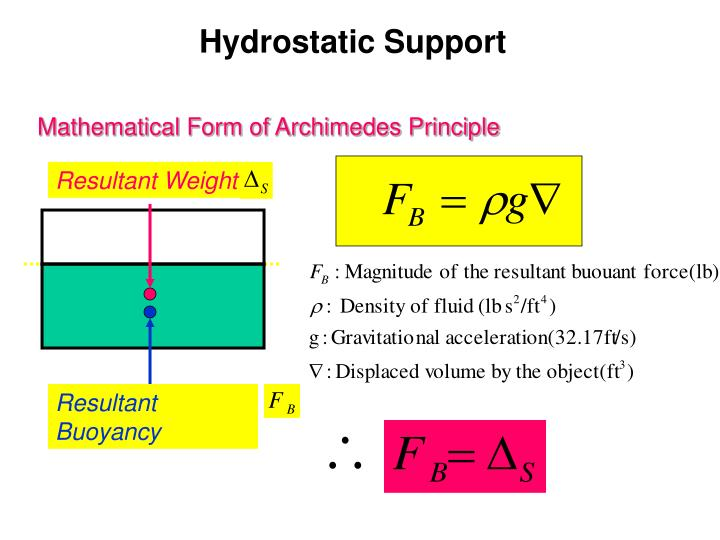 Hydrostatic Support