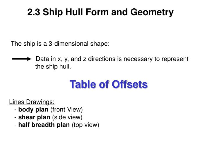 2.3 Ship Hull Form and Geometry