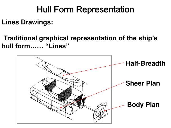 Hull Form Representation