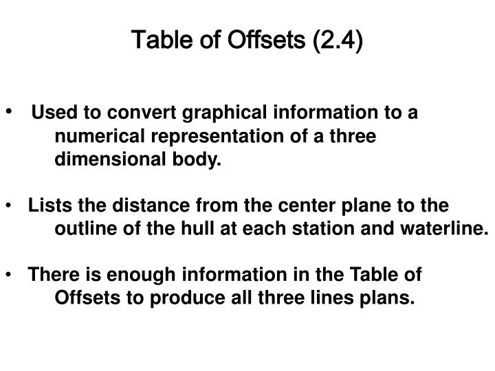 Table of Offsets (2.4)