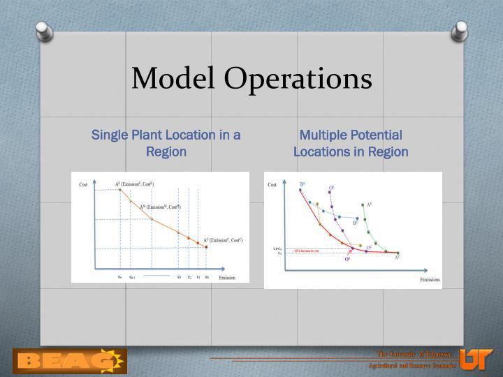 Model Operations
