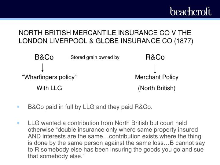 NORTH BRITISH MERCANTILE INSURANCE CO V THE LONDON LIVERPOOL & GLOBE INSURANCE CO (1877)