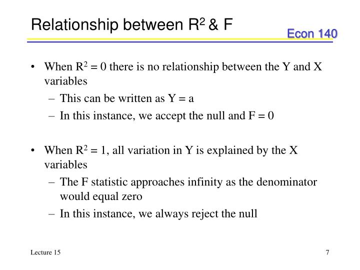 Relationship between R