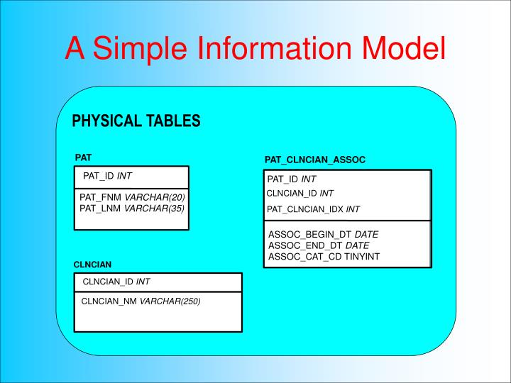 A Simple Information Model