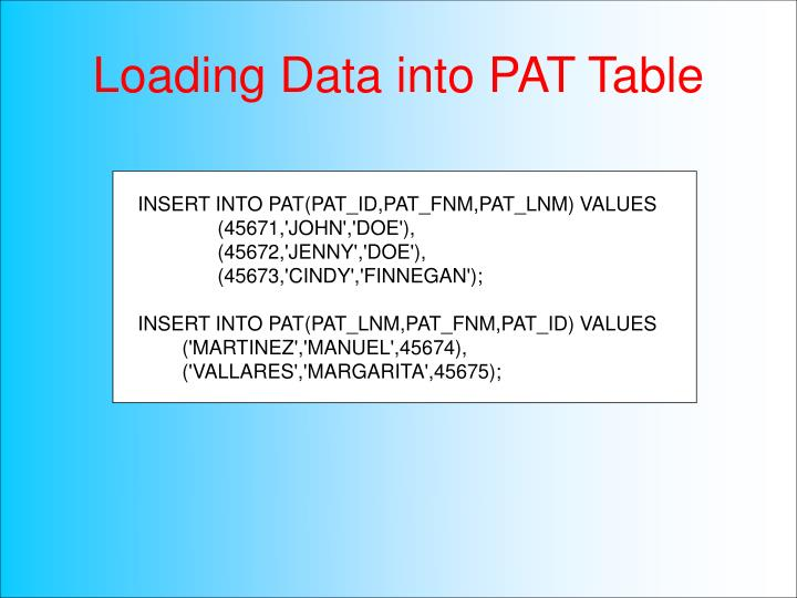 Loading Data into PAT Table