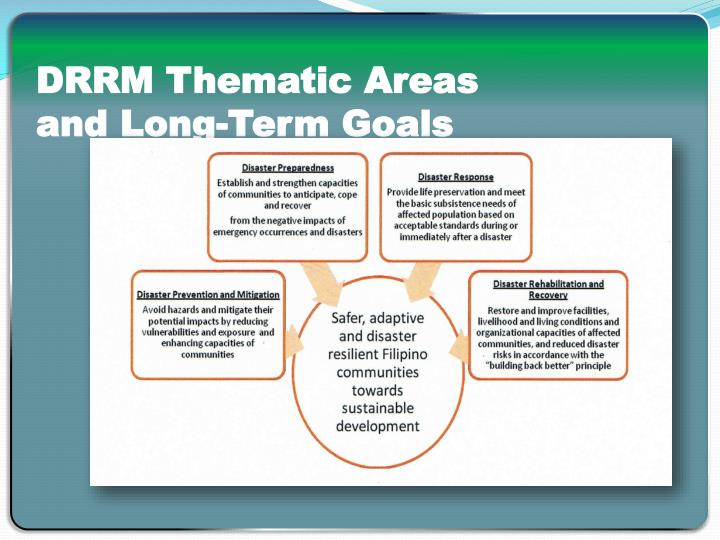 DRRM Thematic Areas