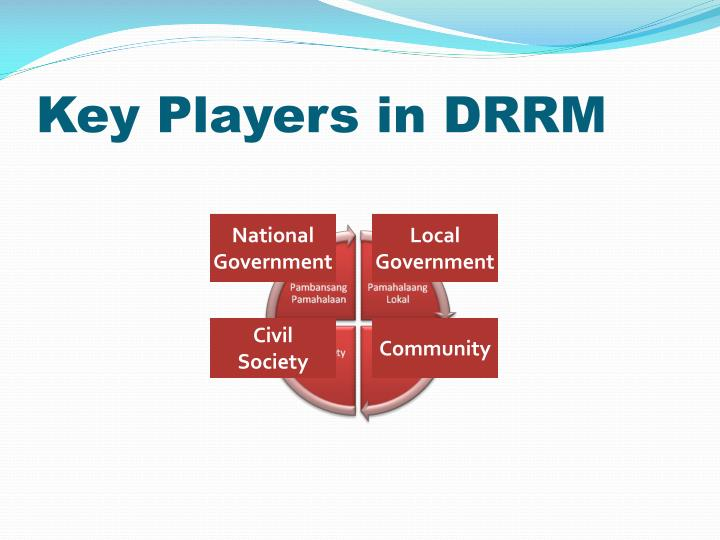 Key Players in DRRM