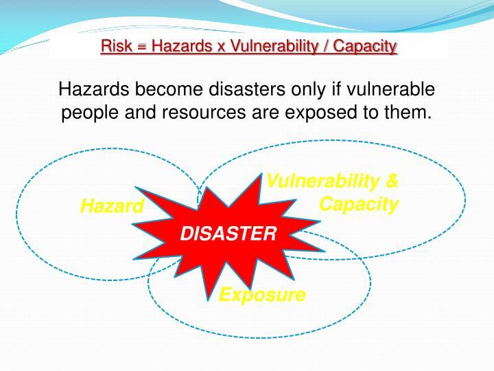Risk = Hazards x Vulnerability / Capacity