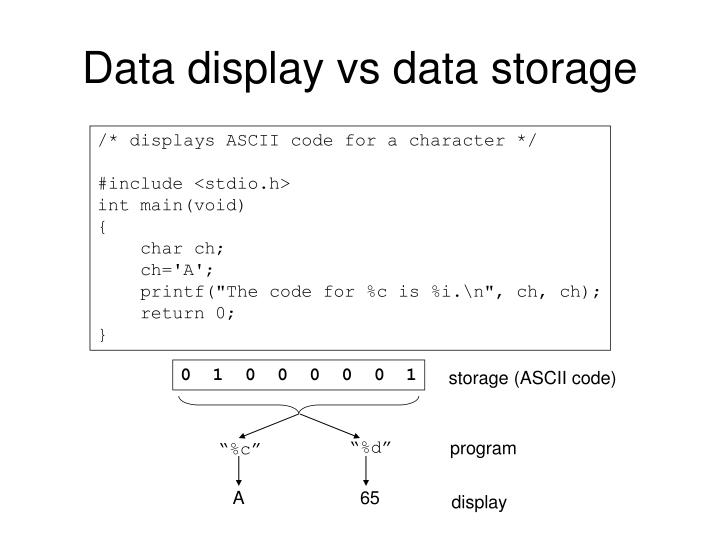Data display vs data storage