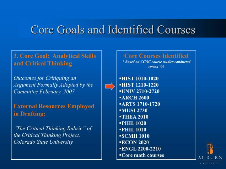 Core Goals and Identified Courses