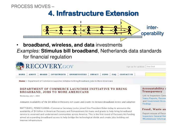 broadband, wireless, and data