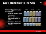 easy transition to the grid