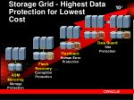 storage grid highest data protection for lowest cost