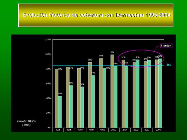 Evolución histórica de cobertura con ivermectina 1995-2004