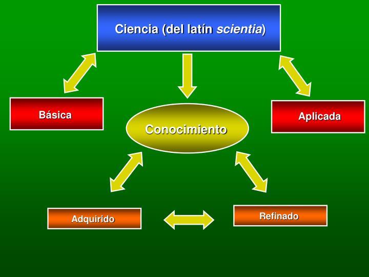 Ciencia (del latín