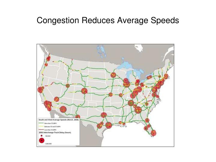Congestion Reduces Average Speeds