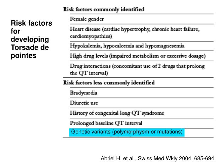 Risk factors for developing Torsade de pointes