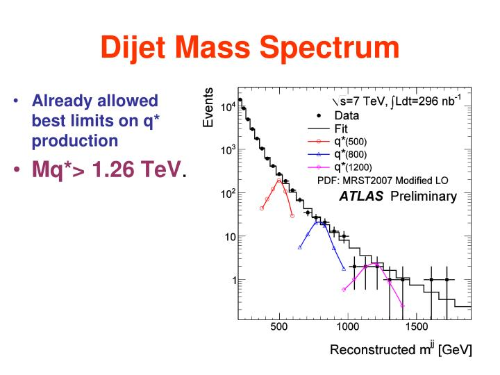 Dijet Mass Spectrum