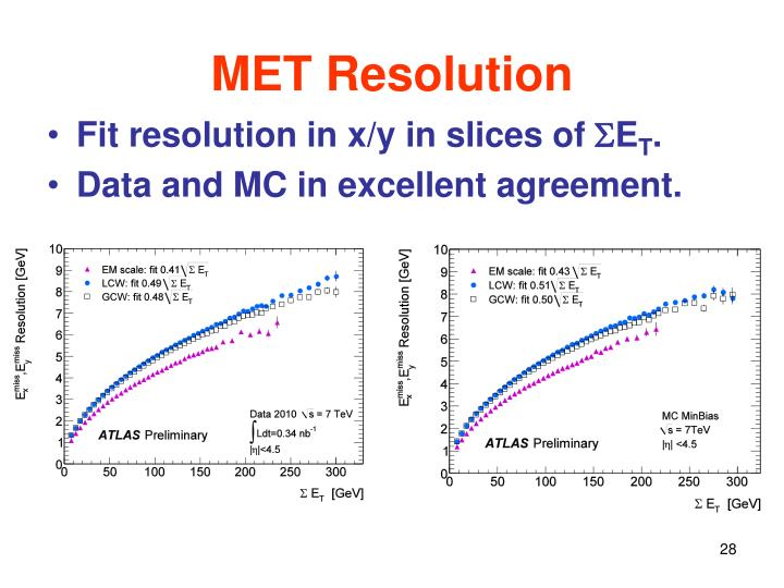 MET Resolution
