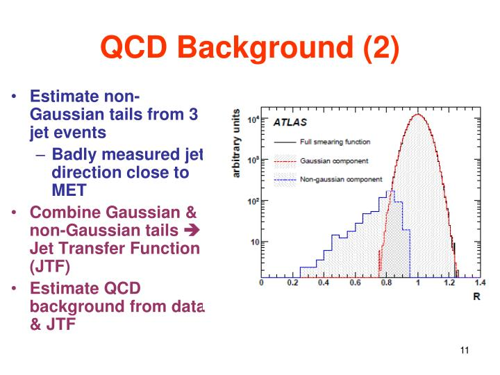 QCD Background (2)