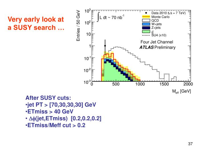 Very early look at a SUSY search …