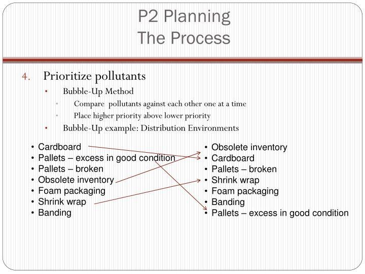 P2 Planning